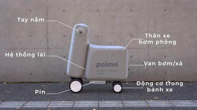 Xe điện Posimo - gấp gọn bỏ vào balo, bơm căng phồng khí sử dụng