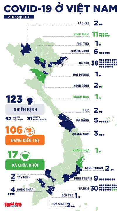 Ca bệnh 123, cô gái đi Malaysia về nhiễm COVID-19, cách ly 1.600 người